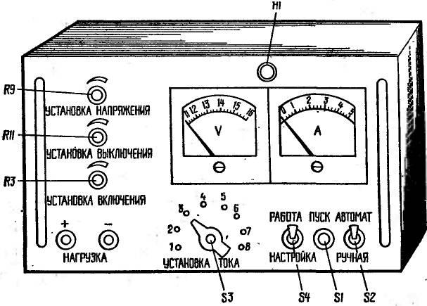 Передняя панель устройства